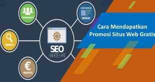 Cara mendapatkan Promosi Situs Web Gratis
